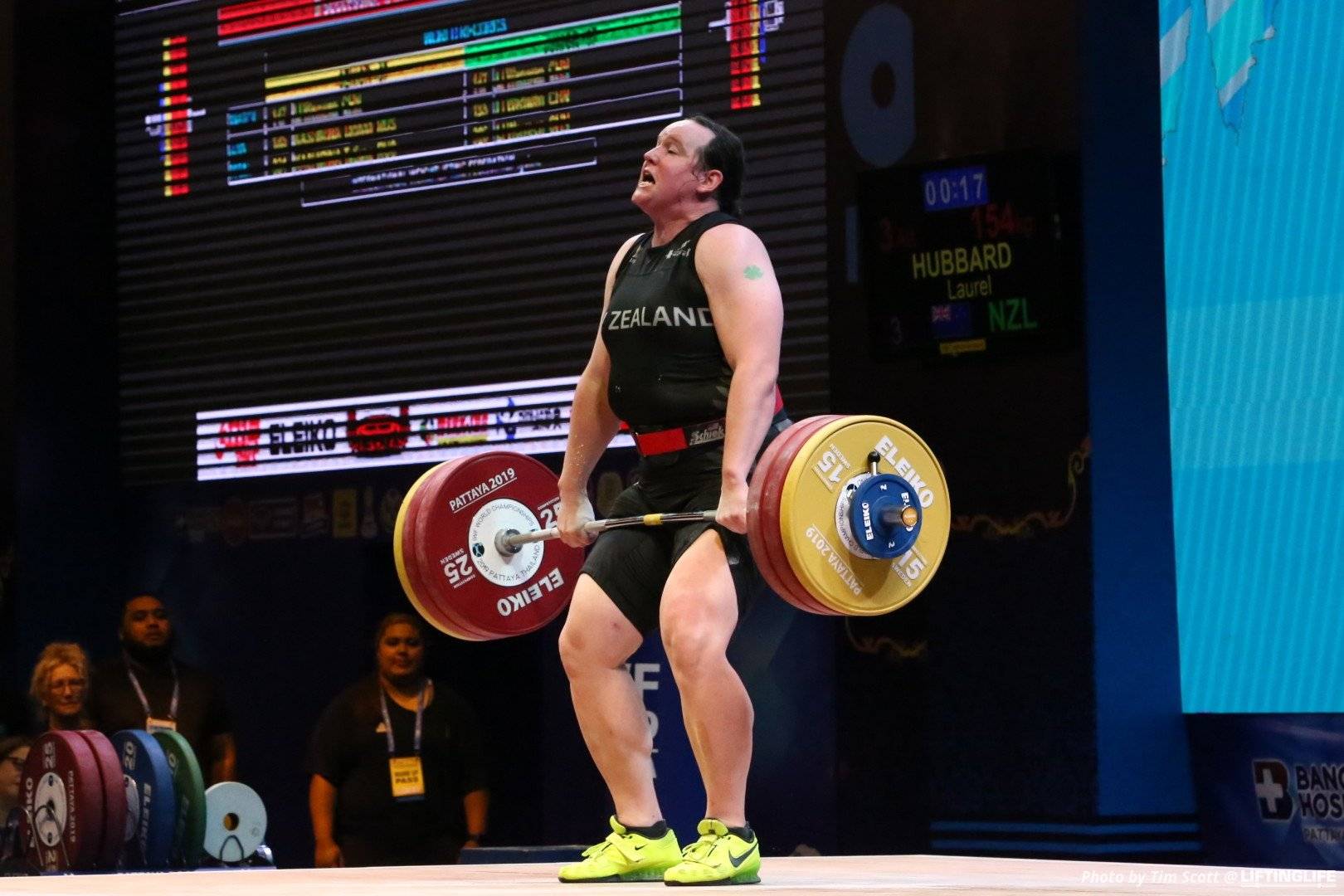 Transgender Athletes in weightlifting, a full guide